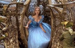 Cinderella shock